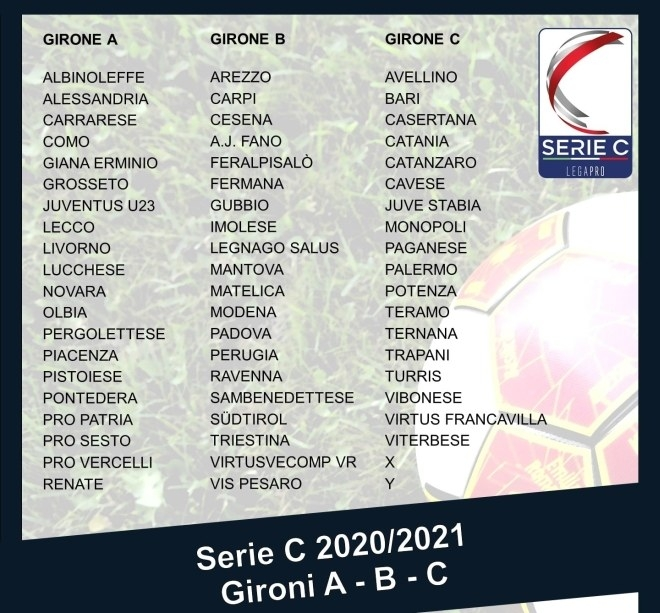 SERIE C 2020 2021: ecco i gironi